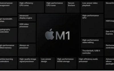 Apple silicon—deja vu!